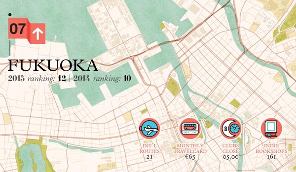 cronicle-livable-city-fukuoka.png